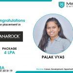 PALAK HITENKUMAR VYAS got placed at Anarock at the package of 4 LPA.